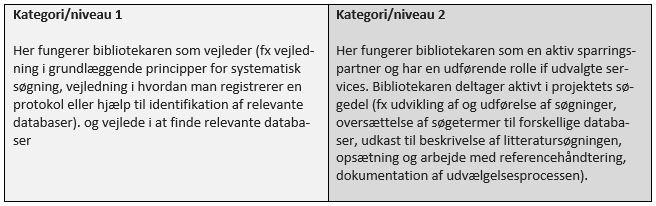 servicemodel_kategori